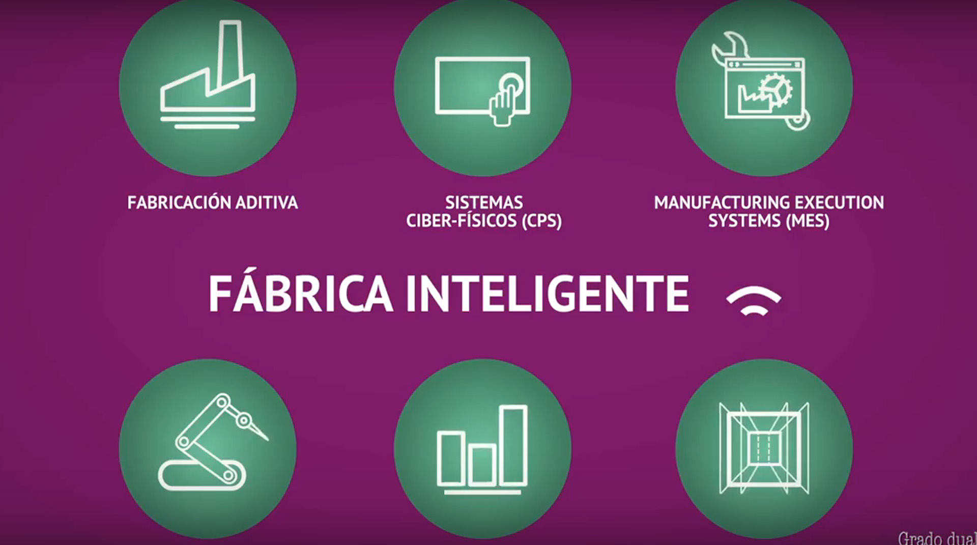 Industria Digital: doble perfil tecnológico e industrial