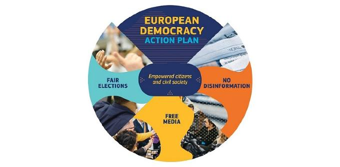 EU democracy action plan